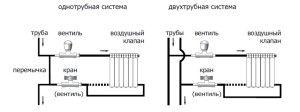 Установка терморегуляторов на радиаторы