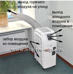 Мобильный Кондиционер Инструкция По Установке - фото 5