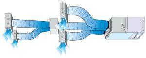 подведение системы воздуховодов к внутреннему блоку канального сплита LG