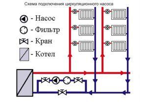 Схема установки насоса в систему отопления