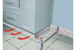 Монтаж системы плинтусного отопления может быть выполнен в виде подиума, на который устанавливают мебель