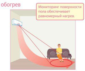 схема работы датчика I SEE