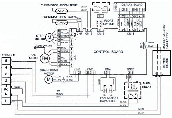 Приблизительная электросхема внутреннего блока кондиционера FUJITSU настенного и канального типов.