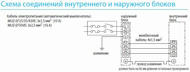 Эл схема кондиционера mitsubishi установка кондиционера включает