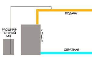 Схема подключения расширительного вакуумного бака