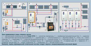 Примеры схем отопления с электрическим котлом