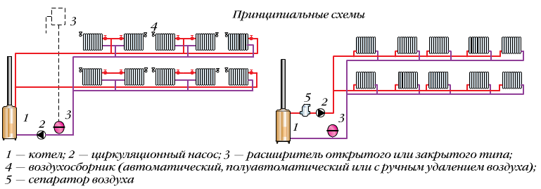 Схемы организации двухтрубной