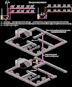 Схема горизонтального отопления в двухэтажном доме
