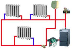 Проточная принудительная система отопления