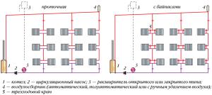Проточная схема отопления и с байпасами