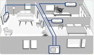 мульти-сплит в трехкомнатной квартире