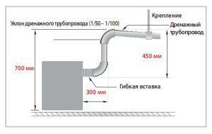 дренажный насос в высоконапорном канальном кондиционере