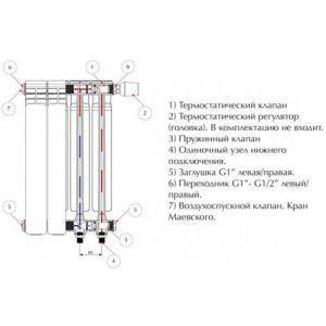 Конструкция радиатора отопления