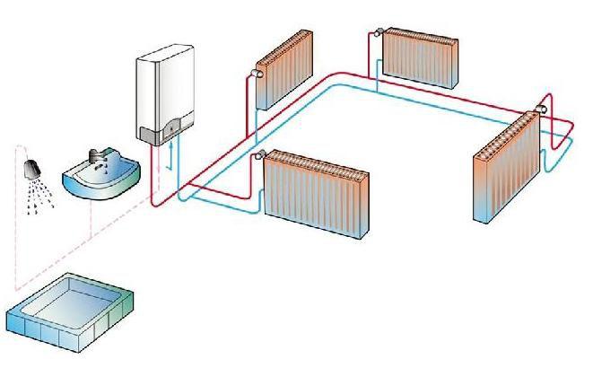 Схема отопления с газовым
