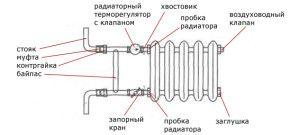 Подключение радиатора с обвязкой байпасом