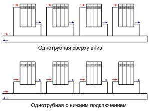 Способы подключения радиаторов