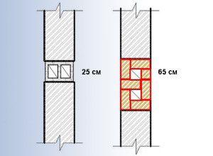 схема кладки кирпичного вентканала