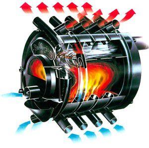 Батареи отопления конвекторные