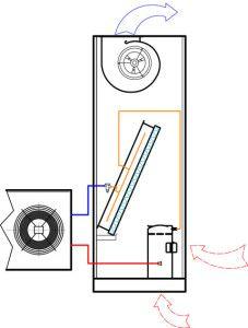 прецизионный кондиционер с наружным блоком