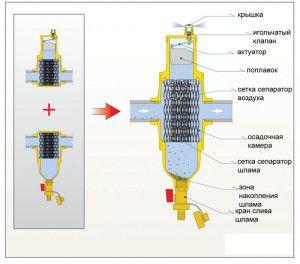 Фильтр отстойник с воздушным сепаратором