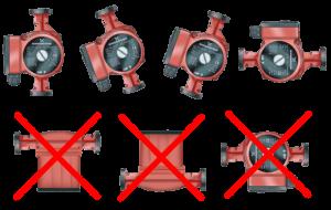 Правила установки насосов в системе отопления