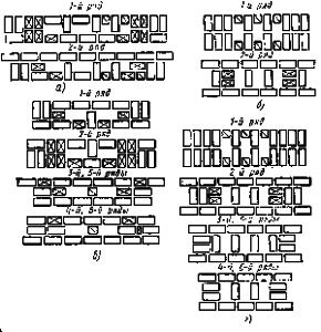 схема рядов при кладке кирпича
