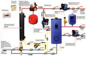 Полная схема отопления со всеми комплектующими