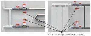 Схема установки крана для обвязки радиатора