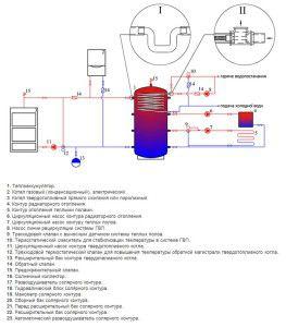 Схема подключения теплового аккумулятора к системе отопления
