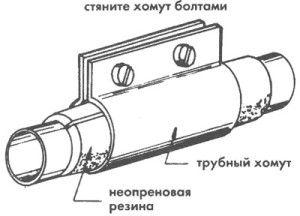 монтаж хомута на трубу отопления