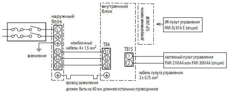 Подключение кондиционера к электросети схема