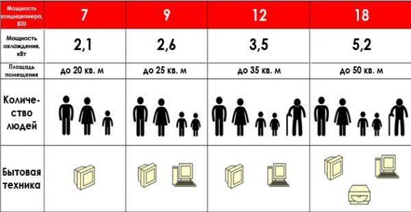 размеры кондиционеров