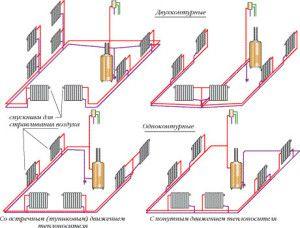 Виды внутренней разводки труб в одноэтажном доме