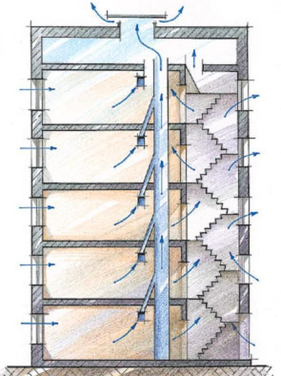 иллюстрация схемы №2