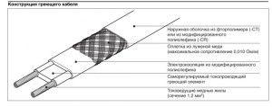 Схема работы греющего кабеля