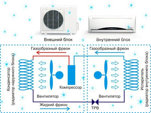 Схемы отопительной системы в частном доме