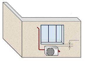 стандартное размещение под окном