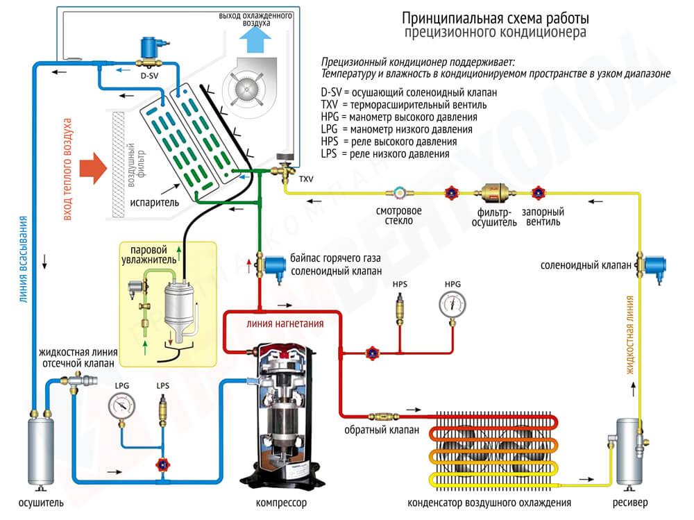 Кондиционеры рабочей жидкости фильтры теплообменники Пластинчатый теплообменник ТИЖ-0,18 Электросталь