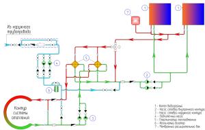 Пример двухконтурной системы отопления