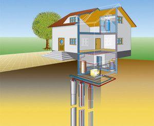 Вертикальная геотермальная система