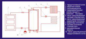 Установка аккумулятора в системе с принудительной циркуляцией