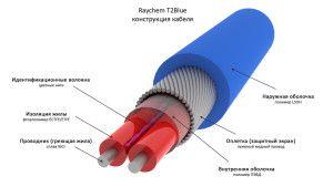 Греющий кабель, как альтернатива тосолу