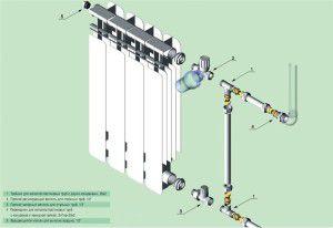 Схема установки байпаса