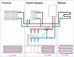 Пример схемы монтажа гребенки отопления