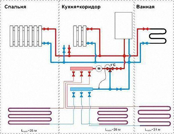 Пример схемы монтажа гребенки