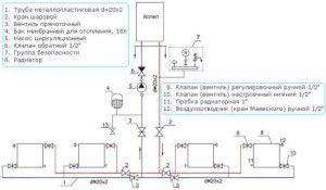 Пример схемы отопления