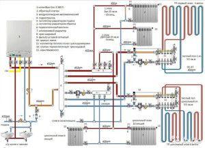 Отопительная система с регулировочной арматурой