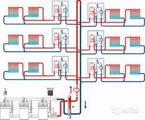 Схема теплоснабжения многоквартирного дома