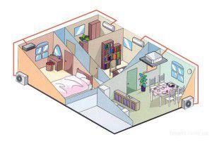 две мультисплит-системы в квартире