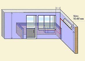 сплит-система с наружным блоком на фасаде балкона